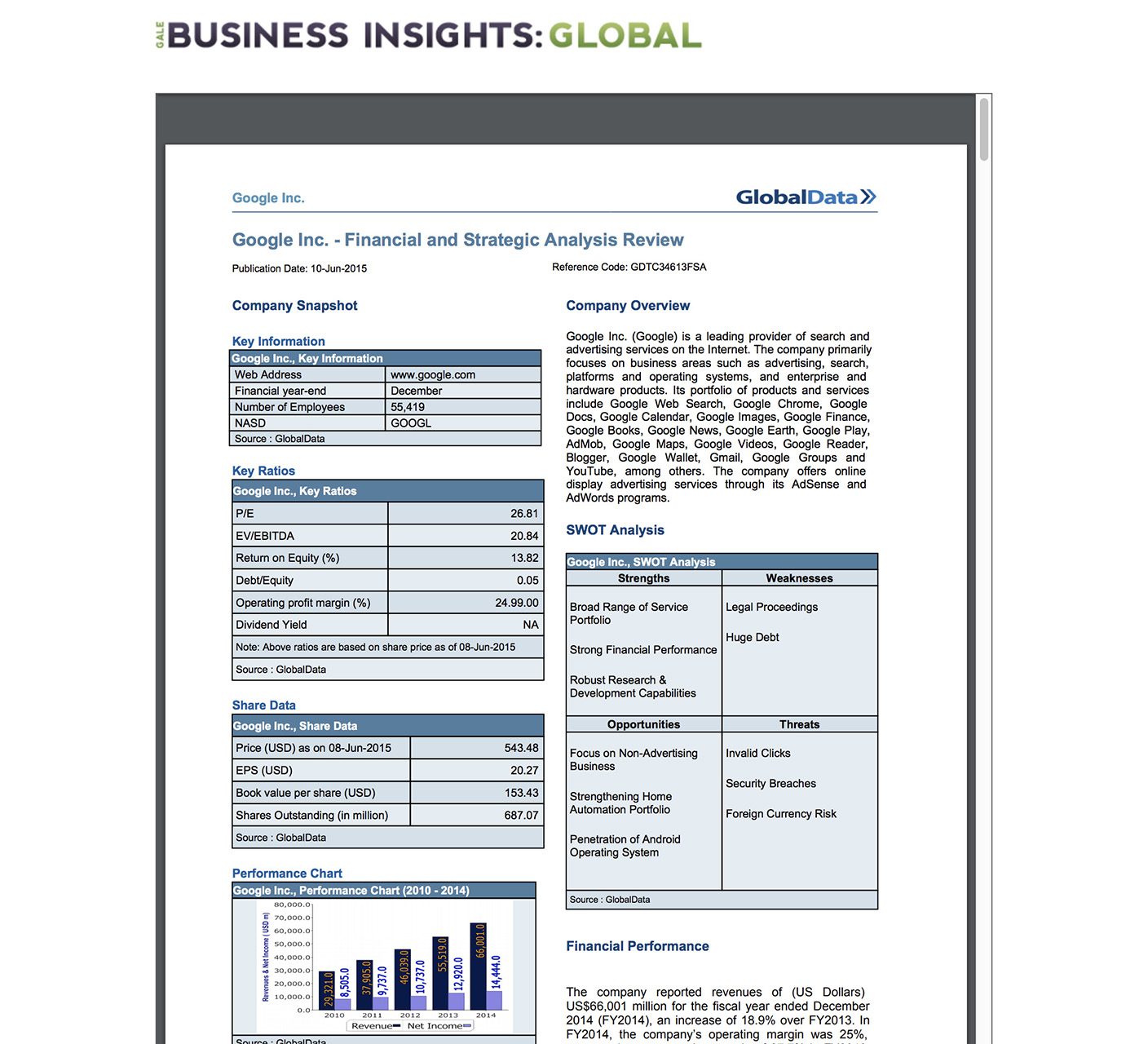 Business Insights Global Google Information